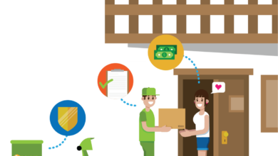 Photo of Parcel Delivery Software: Switching The Traditional parcel Delivery Services for Better