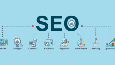 Photo of How Does SEO Work?
