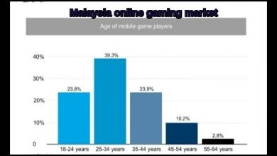 Photo of Malaysia online gaming market