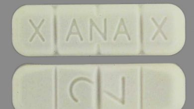 Photo of Xanax for Depression: Good or Bad? (2021 Update)