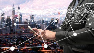 Photo of Strategies of Best Digital Experience Platforms