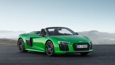 Photo of Review of the Audi R8 Spyder