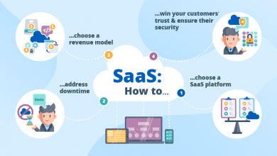 Photo of What is software as a service (SaaS) in cloud computing?
