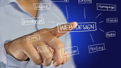 Photo of 3 Factors That Can Make a Website Look the Part